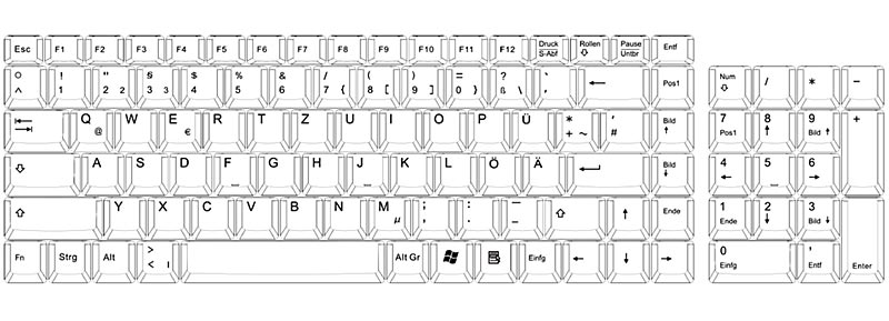 Keyboard Layout Drawing - Deutsch